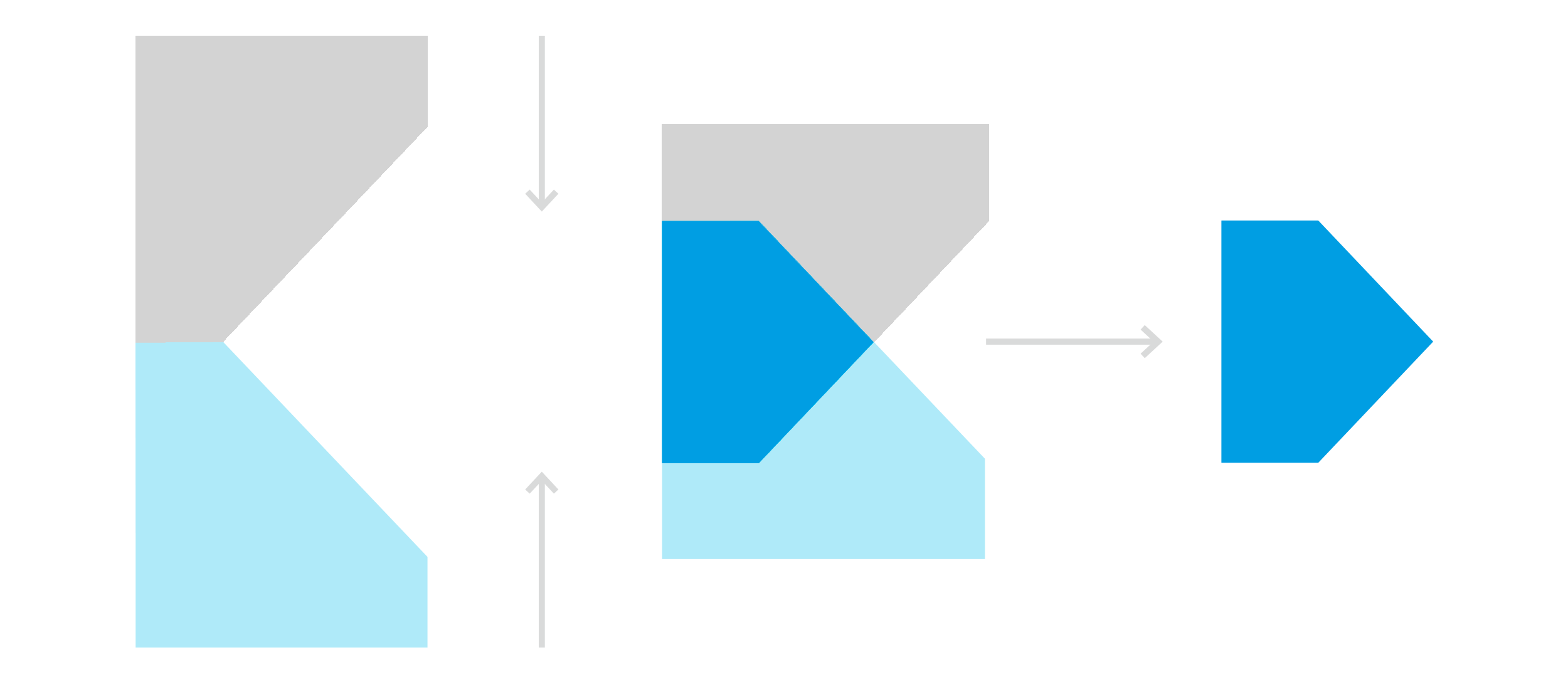 cyclos KrampeHarex Lösungspfeil