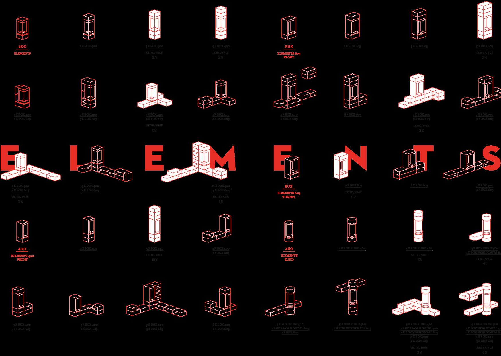cyclos skantherm Elelments Konfigurator Grafiken